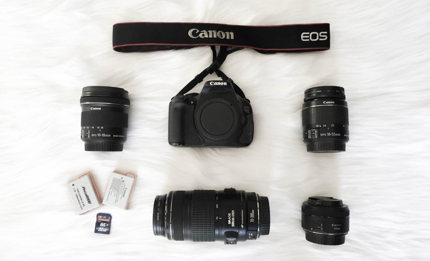 What's In My Camera Bag: Beginners Edition - Chelsea de Castro